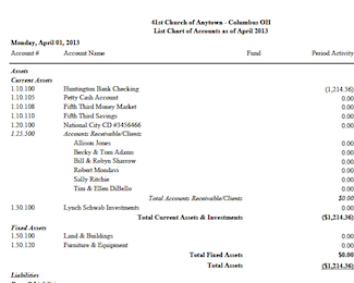 Accounting: Sample Chart of Accounts | ChMS